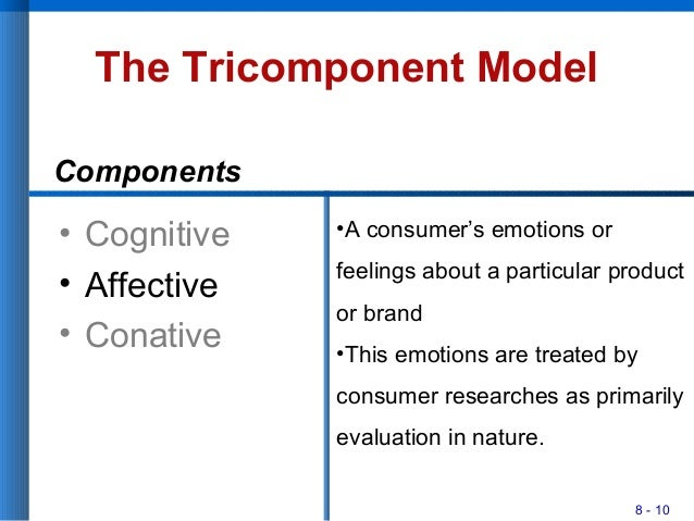 8 - 10 The Tricomponent Model • Cognitive • Affective • Conative •A consumer's emotions or feelings about a particular pro...