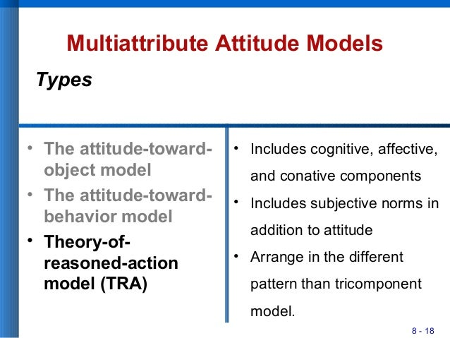 8 - 18 Multiattribute Attitude Models • The attitude-toward- object model • The attitude-toward- behavior model • Theory-o...