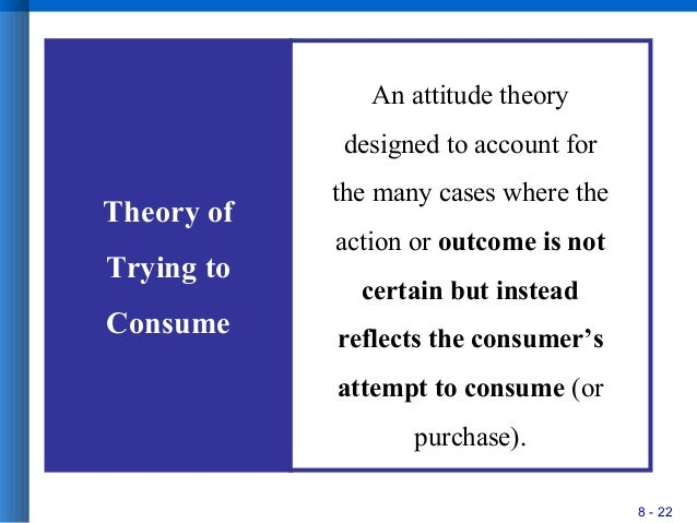 8 - 22 Theory of Trying to Consume An attitude theory designed to account for the many cases where the action or outcome i...