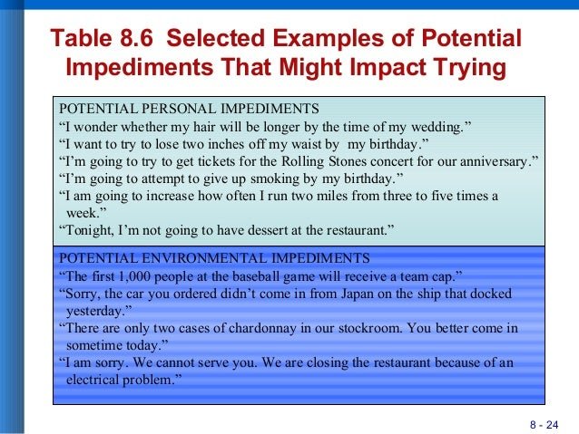 """8 - 24 Table 8.6 Selected Examples of Potential Impediments That Might Impact Trying POTENTIAL PERSONAL IMPEDIMENTS """"I won..."""