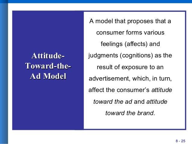 8 - 25 Attitude-Attitude- Toward-the-Toward-the- Ad ModelAd Model A model that proposes that a consumer forms various feel...