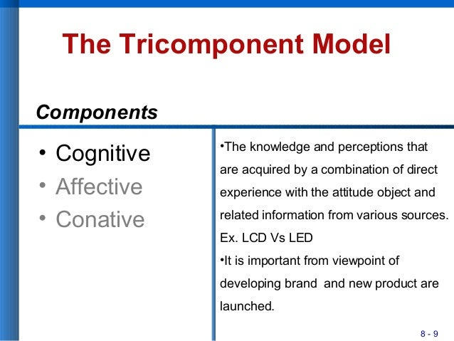 8 - 9 The Tricomponent Model • Cognitive • Affective • Conative Components •The knowledge and perceptions that are acquire...