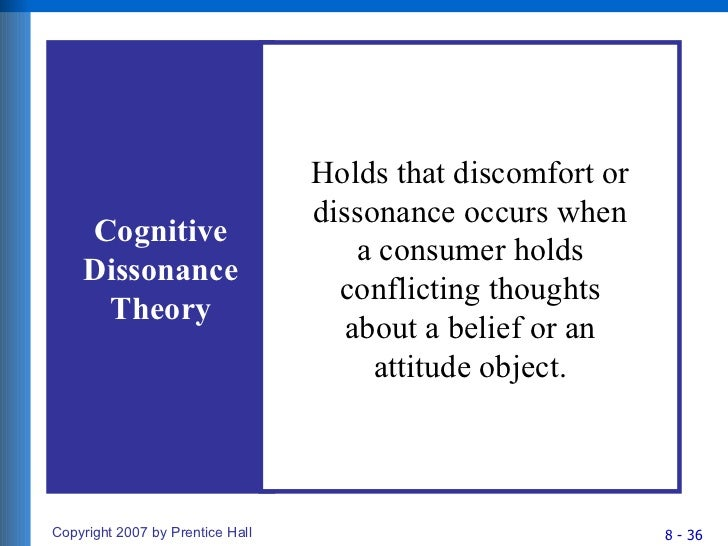 assignment on cognitive dissonance Creating cognitive dissonance what it is: pushing students to adopt (even if only temporarily) assignment, taken from john bean's engaging ideas.