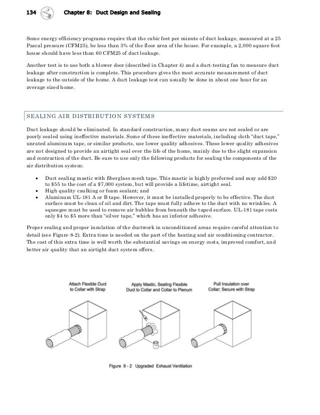 Chapter 8 duct design and sealing