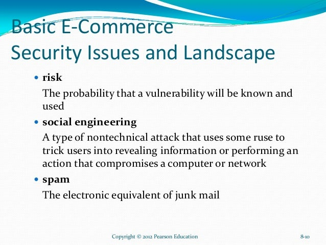 E Commerce Security And Fraud Protection