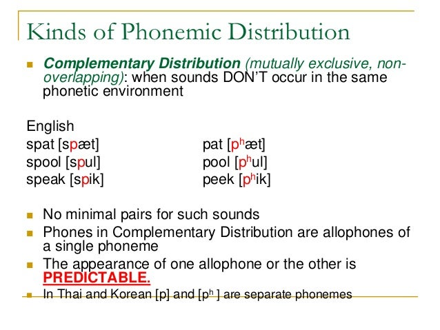 phonology definition and examples pdf