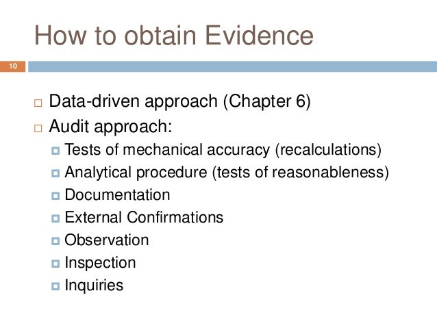 evidence for chapter 8 Read chapter 8 current evidence base: in 1996, the institute of medicine (iom) released its report telemedicine: a guide to assessing telecommunications f.