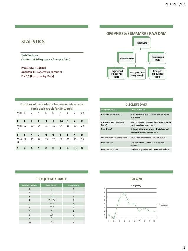 2013/05/071STATISTICSX-Kit TextbookChapter 8 (Making sense of Sample Data)Precalculus TextbookAppendix B: Concepts in Stat...
