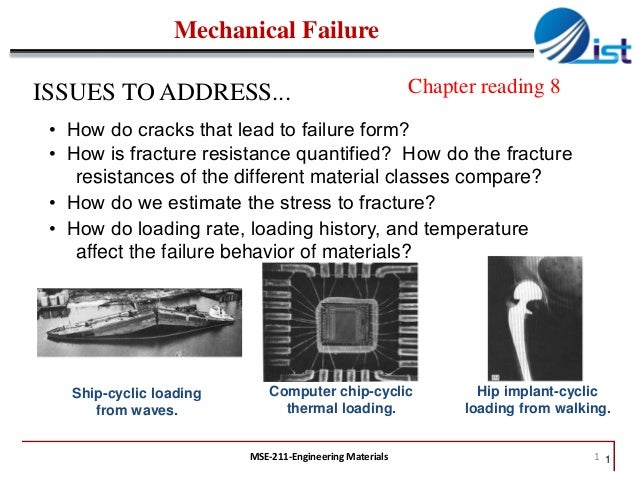 Mechanical Failure ISSUES TO ADDRESS...  Chapter reading 8  • How do cracks that lead to failure form? • How is fracture r...