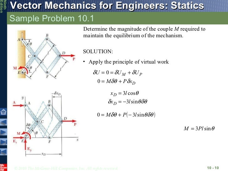 virtual work Virtual work statics home courses statics subjects 7 virtual work 7 virtual work module 7 virtual work statics – readings statics – assignments module 7 statics – exams statics course home course materials exercises lectures exams readings subjects 1 forces and moments in 2d 2 mechanical.