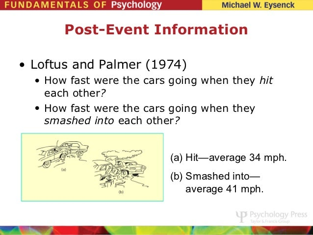 Loftus and palmer study