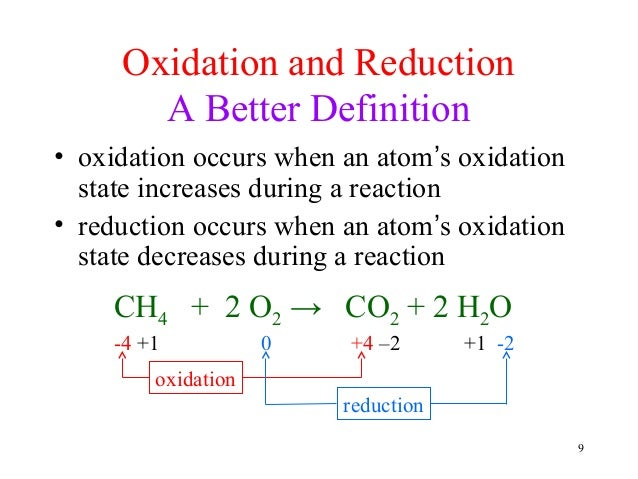Chapter 8 redox reactions ppt for class 11 CBSE – Oxidation and Reduction Worksheet