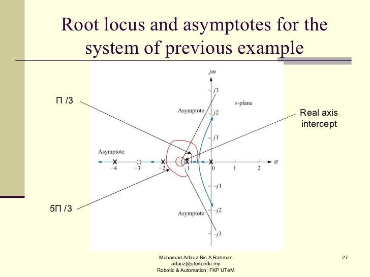 Detailed essay on root locus