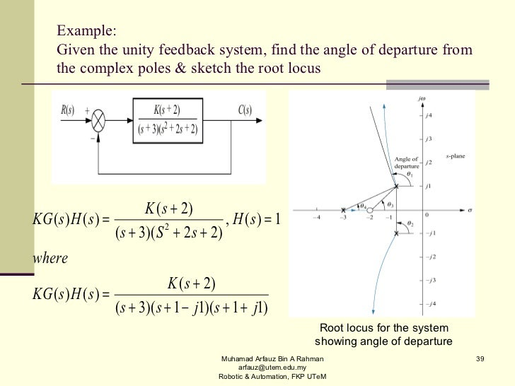 Chapter 8 root locus techniques 39 example given the unity feedback ccuart Image collections