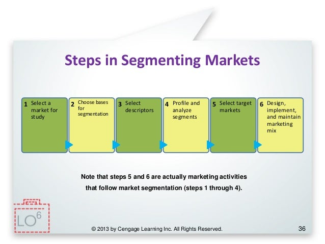 How to Write Up & Develop a Market Segmentation Plan