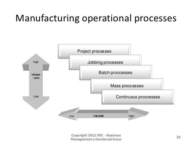 Chapter 8 slides operations management