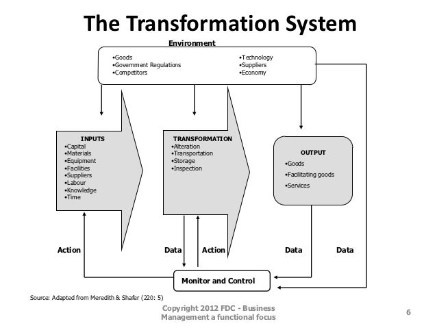 transformation process model within tesco The mckinsey 7s framework was created as a  and procedures followed within the  a bureaucratic-style process model where most decisions are.