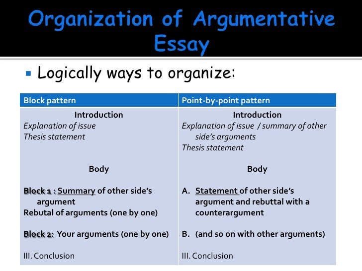 chapter  <br > 3 organization of argumentative essay<br