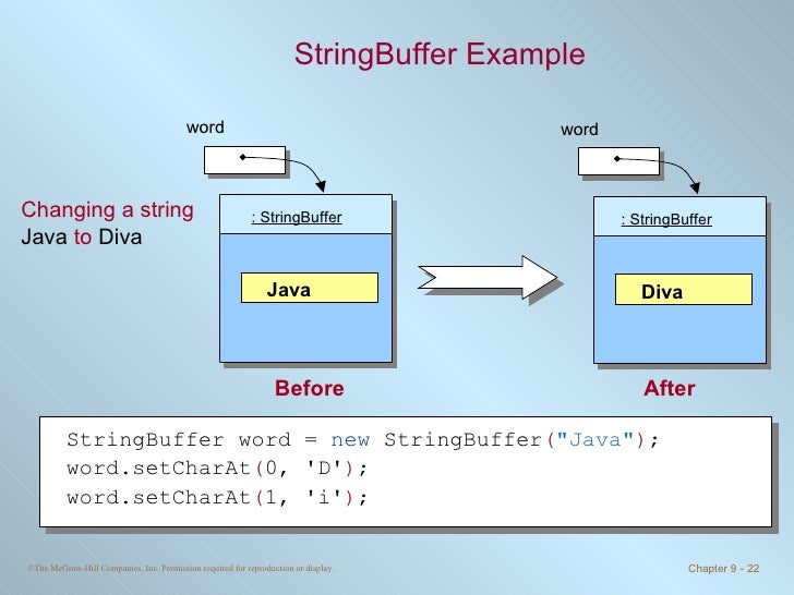 how to change characters in a string java