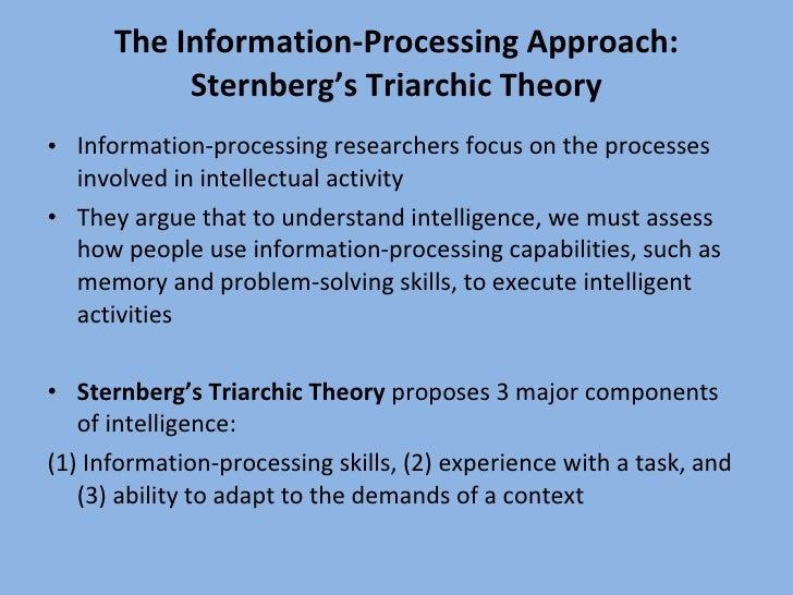 problem solving method of teaching brainstorming problem solving