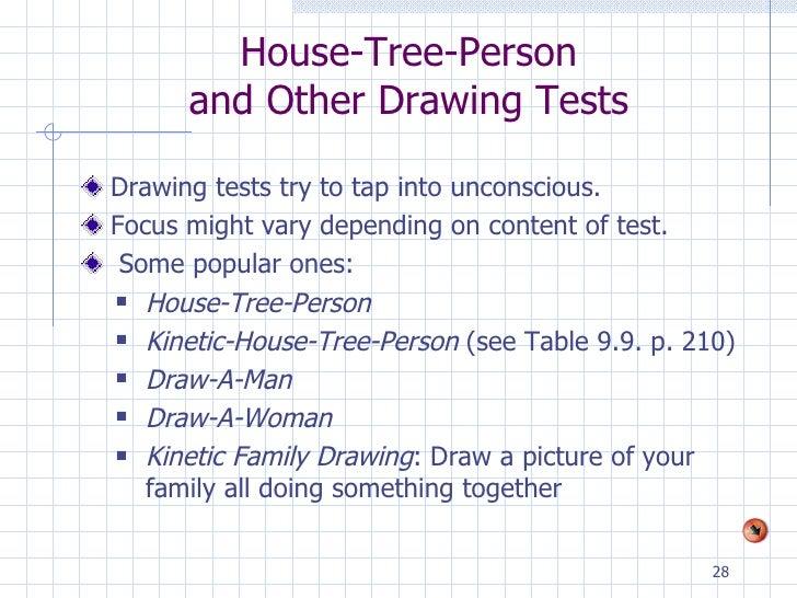 Secret Test of Character
