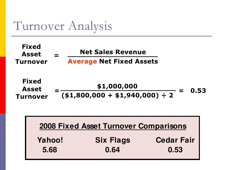analyzing of fixed assets Logistics cost analysis 95 the concept of total cost analysis 96 principles of logistics costing 99 also add considerably to the total sum of fixed assets.