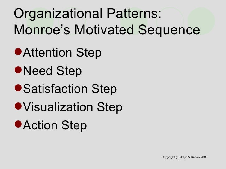 monroe motivated sequence design worksheet 2 Monroe's motivated sequence organizational pattern i  attention step (introduction) a attention getter b orient audience toward  topic ii.