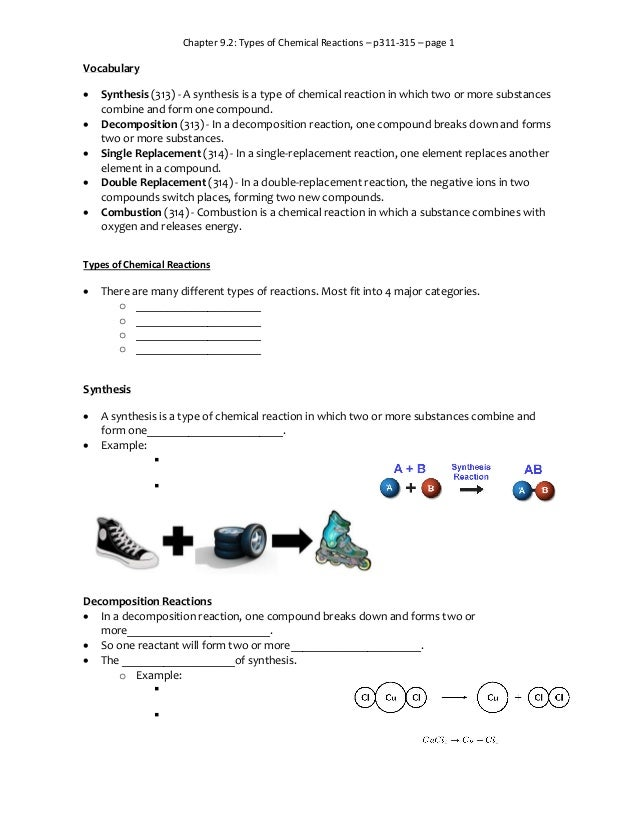 Chapter 9.2: Types of Chemical Reactions – p311-315 – page 1 Vocabulary  Synthesis (313) - A synthesis is a type of chemi...