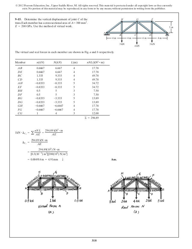 hibbeler structural analysis 8th edition solution manual free rh rcoi87 ru