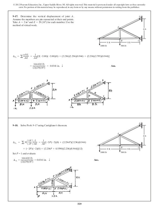 Structural Analysis (Solutions) Chapter 9 by Wajahat