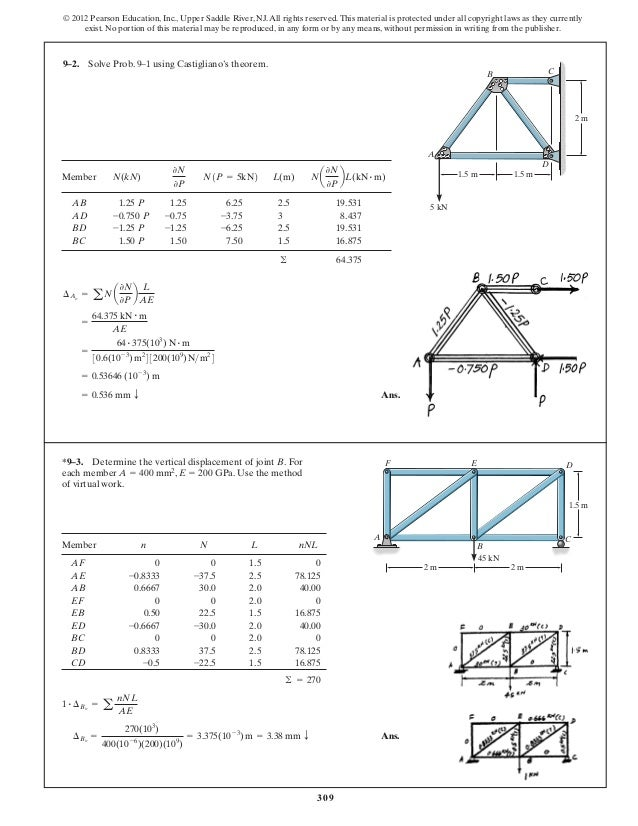 Upper Saddle River Nj >> Structural Analysis (Solutions) Chapter 9 by Wajahat