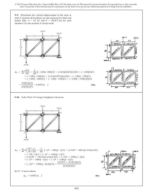 matrix analysis of structures kassimali solution manual pdf
