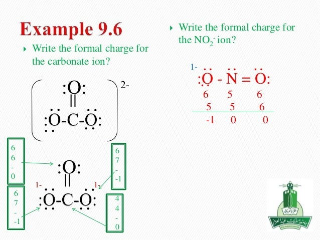 How can I draw the Lewis structure for #CO_2#?