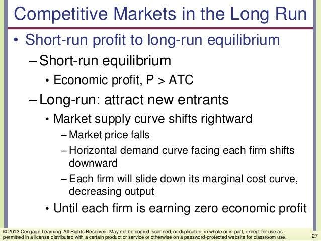 Competitive Markets in the Long Run • Short-run profit to long-run equilibrium –Short-run equilibrium • Economic profit, P...