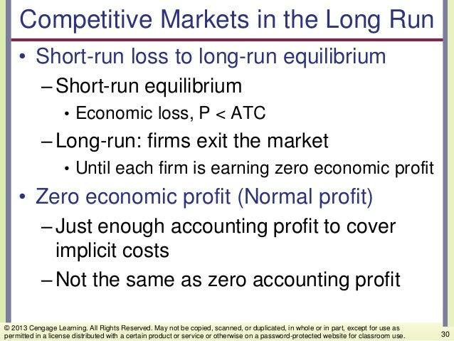 Competitive Markets in the Long Run • Short-run loss to long-run equilibrium –Short-run equilibrium • Economic loss, P < A...