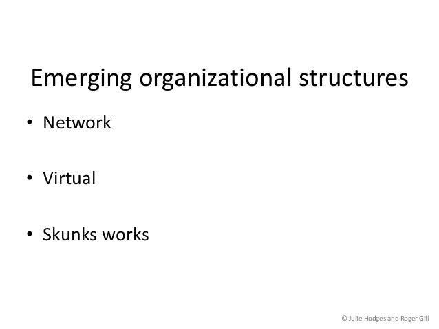 changing in organizational structure 1 cited problems with the current air traffic control system and concerns about changing the organizational structure by clinton v oster, jr.