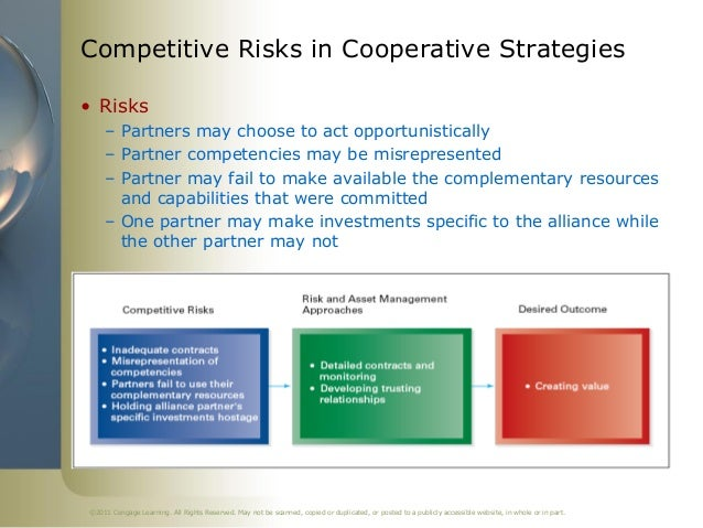 star alliance risk of cooperative strategy Learn from past alliances, partnerships, and cooperative ventures -- strategic insight from case studies.