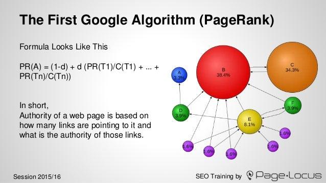 Bildresultat för google algorithm