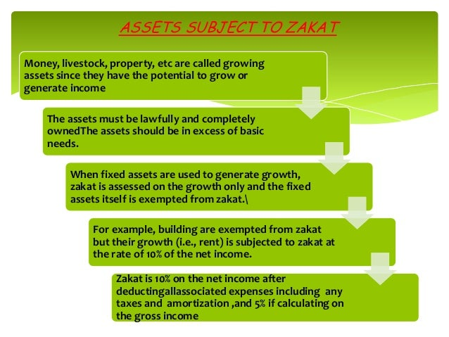 ASSETS SUBJECT TO ZAKAT Money, livestock, property, etc are called growing assets since they have the potential to grow or...