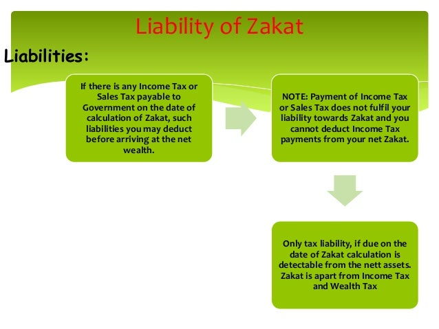 Liability of Zakat Liabilities: If there is any Income Tax or Sales Tax payable to Government on the date of calculation o...