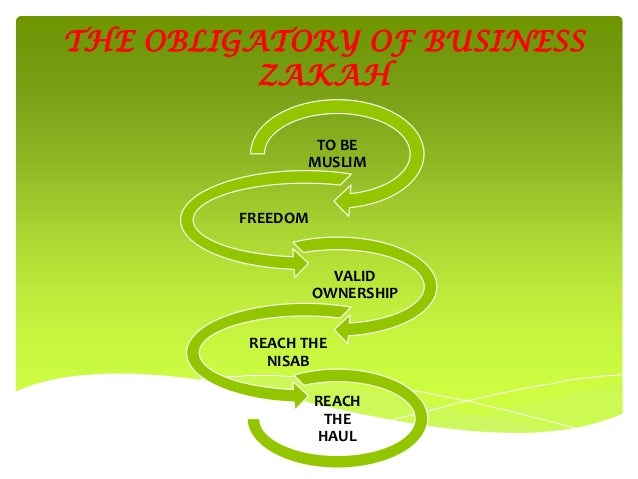 THE OBLIGATORY OF BUSINESS ZAKAH TO BE MUSLIM FREEDOM  VALID OWNERSHIP REACH THE NISAB REACH THE HAUL