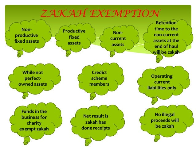 ZAKAH EXEMPTION Nonproductive fixed assets  While not perfectowned assets  Funds in the business for charity exempt zakah ...