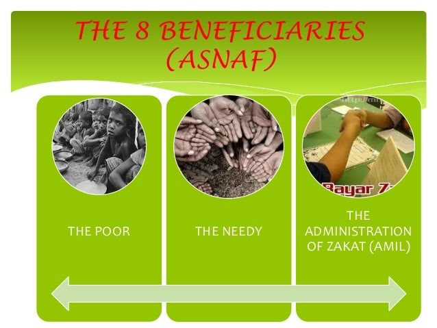 THE 8 BENEFICIARIES (ASNAF)  THE POOR  THE NEEDY  THE ADMINISTRATION OF ZAKAT (AMIL)