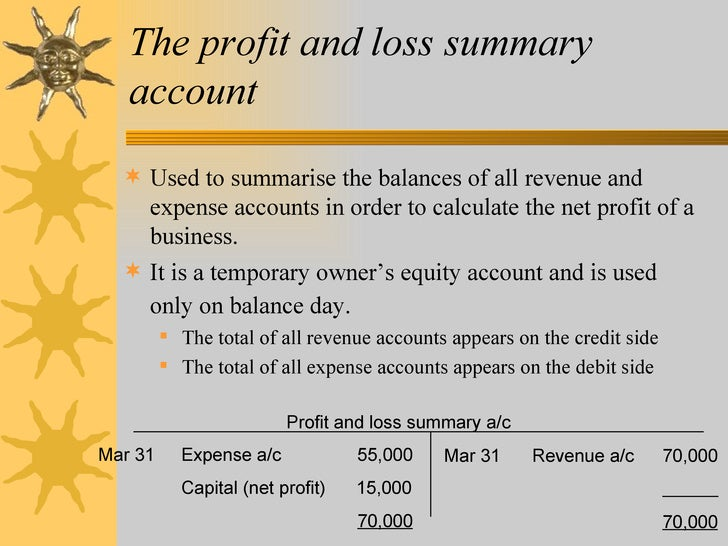 how to close profit and loss account in t-ledger