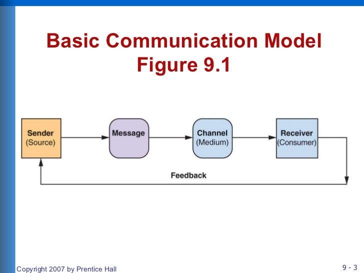 consumer psychology and marketing communication Amazoncom: sports marketing and the psychology of marketing communication (advertising & consumer psychology) (9780805857900): lynn r kahle, chris riley: books.