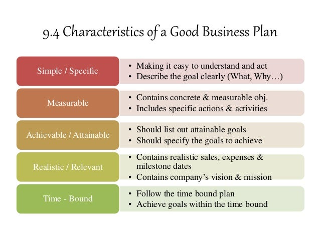characteristics of a successful business plan I don't have one was carl's response when i asked to see his business plan for  elements of a successful business plan and how to  plan for growth you may.