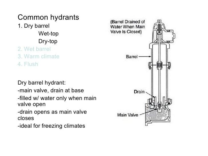 Chapter9 Hydrant Bradburn