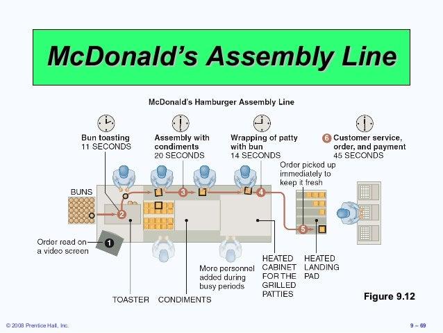 Kitchen Video System Mcdonald S