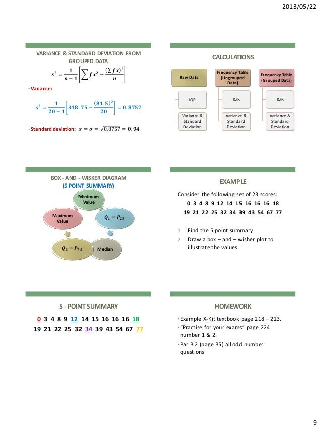 2013/05/229VARIANCE & STANDARD DEVIATION FROMGROUPED DATA𝒔 𝟐=𝟏𝒏 − 𝟏𝒇𝒙 𝟐−𝒇𝒙 𝟐𝒏• Variance:𝒔 𝟐=𝟏𝟐𝟎 − 𝟏𝟑𝟒𝟖. 𝟕𝟓 −𝟖𝟏. 𝟓 𝟐𝟐𝟎= 𝟎. ...