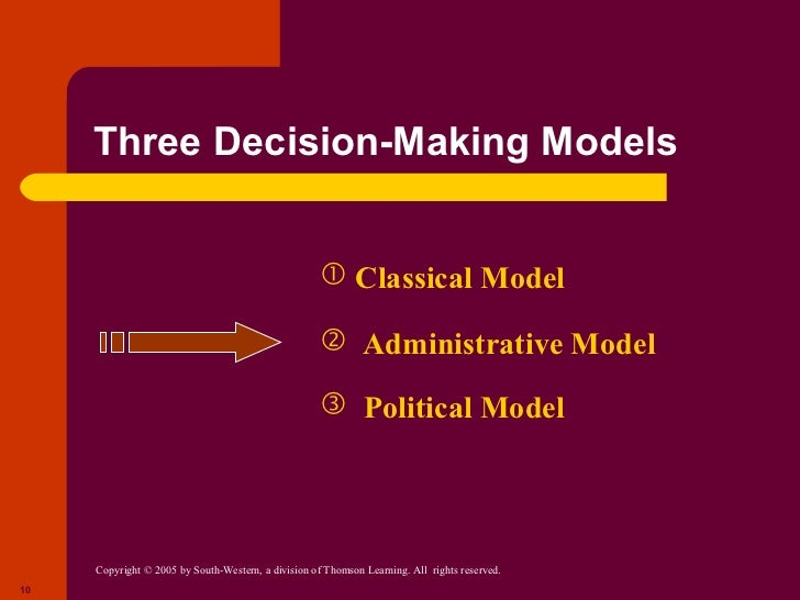decision making models Introduction decision making is the process of selecting the best alternative from the available set of alternatives decision making involves three activities.
